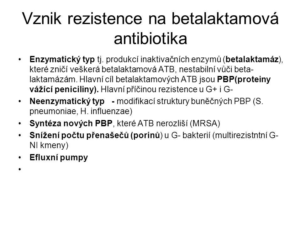Vznik rezistence na betalaktamová antibiotika Enzymatický typ tj. produkcí inaktivačních enzymů (betalaktamáz), které zničí veškerá betalaktamová ATB,