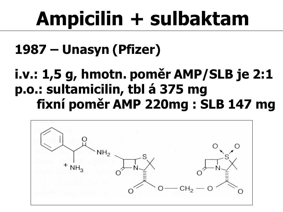 Ampicilin + sulbaktam 1987 – Unasyn (Pfizer) i.v.: 1,5 g, hmotn. poměr AMP/SLB je 2:1 p.o.: sultamicilin, tbl á 375 mg fixní poměr AMP 220mg : SLB 147