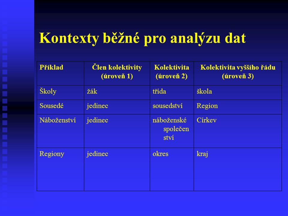 Kontexty běžné pro analýzu dat PříkladČlen kolektivity (úroveň 1) Kolektivita (úroveň 2) Kolektivita vyššího řádu (úroveň 3) Školyžáktřídaškola Soused