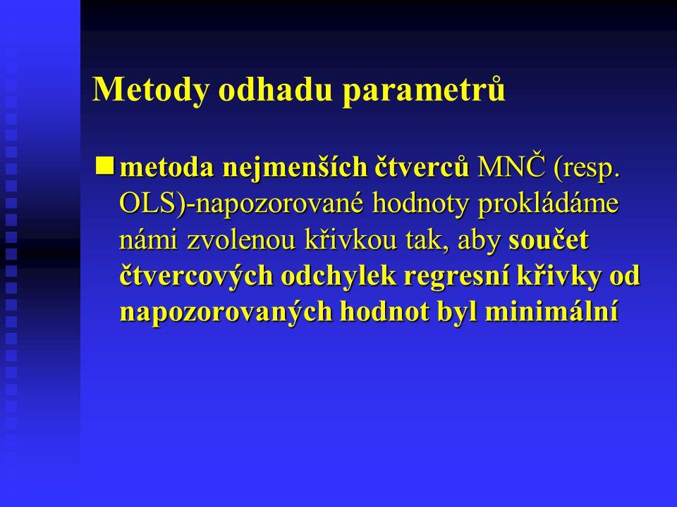 Metody odhadu parametrů metoda nejmenších čtverců MNČ (resp. OLS)-napozorované hodnoty prokládáme námi zvolenou křivkou tak, aby součet čtvercových od