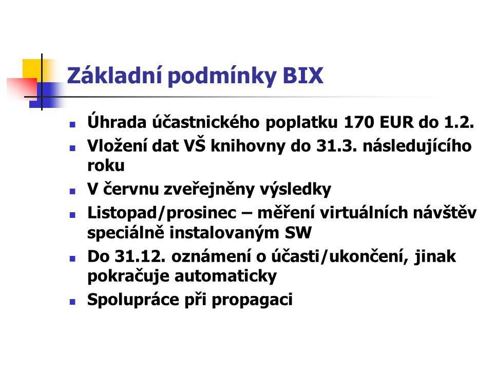 Základní podmínky BIX Úhrada účastnického poplatku 170 EUR do 1.2. Vložení dat VŠ knihovny do 31.3. následujícího roku V červnu zveřejněny výsledky Li