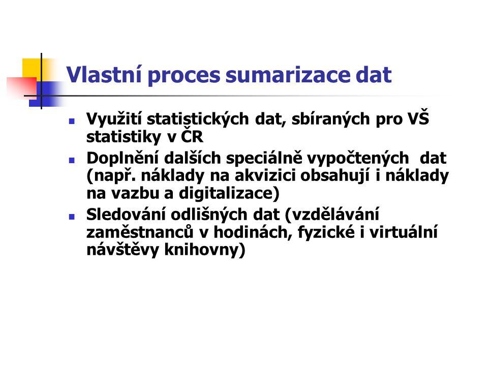Vlastní proces sumarizace dat Využití statistických dat, sbíraných pro VŠ statistiky v ČR Doplnění dalších speciálně vypočtených dat (např. náklady na