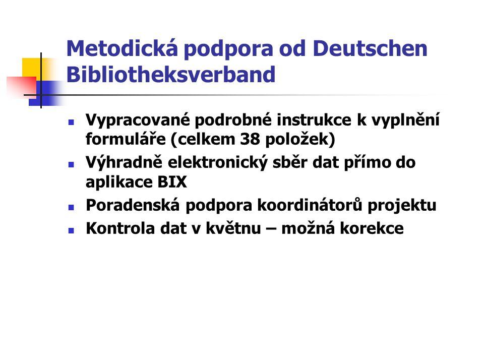 Metodická podpora od Deutschen Bibliotheksverband Vypracované podrobné instrukce k vyplnění formuláře (celkem 38 položek) Výhradně elektronický sběr dat přímo do aplikace BIX Poradenská podpora koordinátorů projektu Kontrola dat v květnu – možná korekce