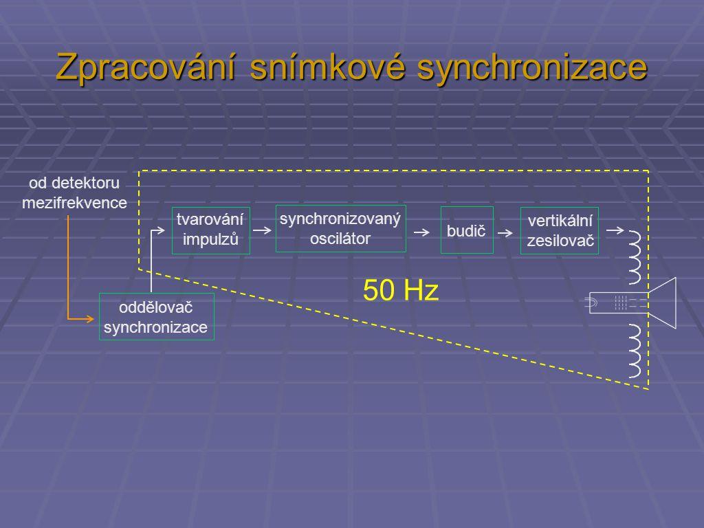Zpracování snímkové synchronizace oddělovač synchronizace synchronizovaný oscilátor vertikální zesilovač tvarování impulzů od detektoru mezifrekvence 50 Hz budič