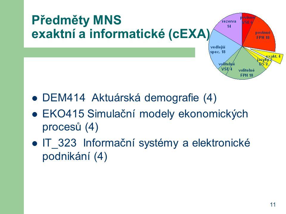 11 Předměty MNS exaktní a informatické (cEXA) DEM414 Aktuárská demografie (4) EKO415 Simulační modely ekonomických procesů (4) IT_323 Informační systé