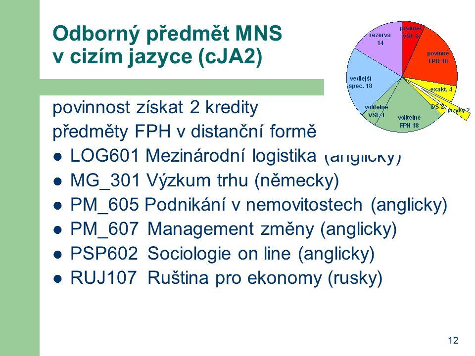 12 Odborný předmět MNS v cizím jazyce (cJA2) povinnost získat 2 kredity předměty FPH v distanční formě LOG601 Mezinárodní logistika (anglicky) MG_301