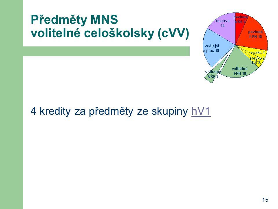 15 Předměty MNS volitelné celoškolsky (cVV) 4 kredity za předměty ze skupiny hV1hV1