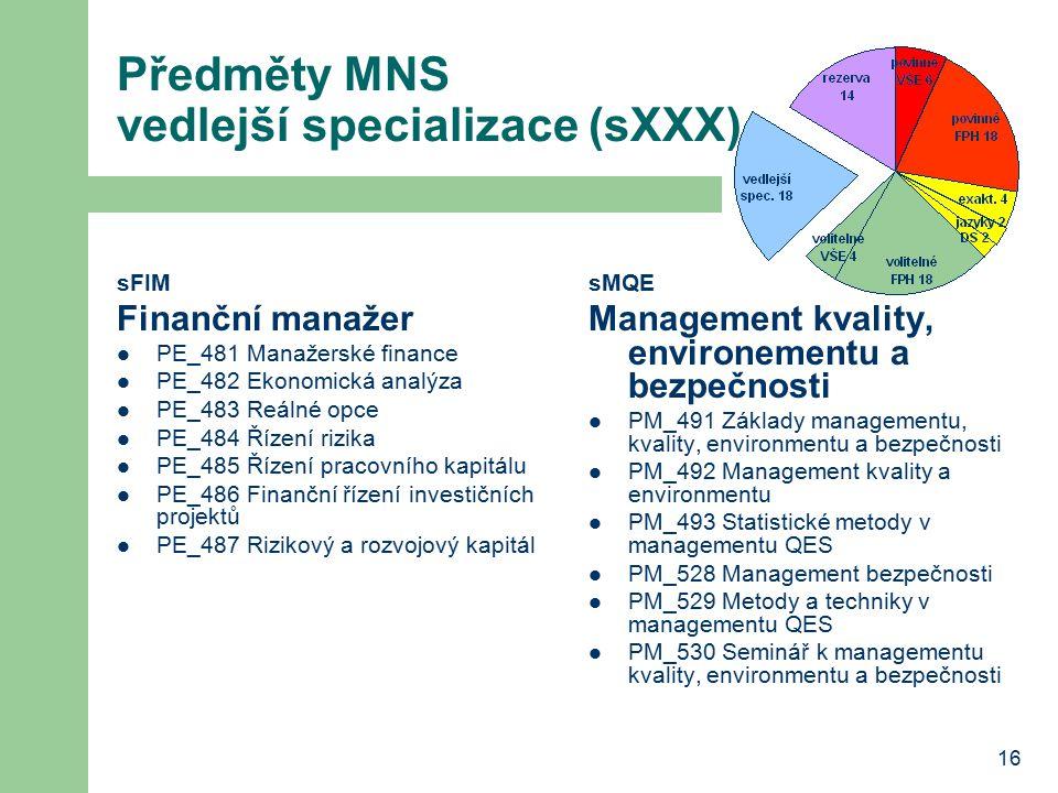 16 Předměty MNS vedlejší specializace (sXXX) sFIM Finanční manažer PE_481 Manažerské finance PE_482 Ekonomická analýza PE_483 Reálné opce PE_484 Řízen