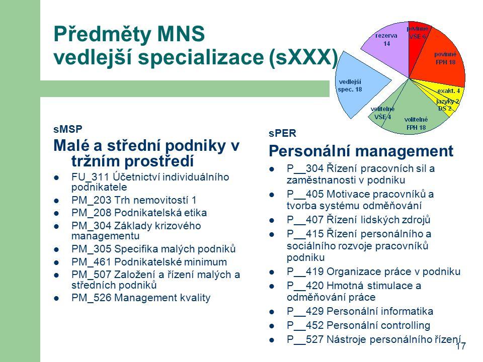17 Předměty MNS vedlejší specializace (sXXX) sMSP Malé a střední podniky v tržním prostředí FU_311 Účetnictví individuálního podnikatele PM_203 Trh ne