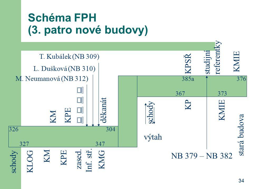 34 Schéma FPH (3. patro nové budovy) děkanátKPE KM KLOG KM KPE KMG zased.        výtah schody KP KMIE KPSŘ studijní referentky stará budova T.