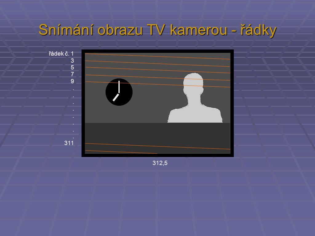Snímání obrazu TV kamerou - řádky řádek č. 1 3 5 7 9. 311 312,5