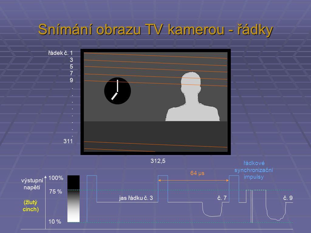 Snímání obrazu TV kamerou - snímky řádek č. 1. 625 snímkový zpětný běh - zatemněný