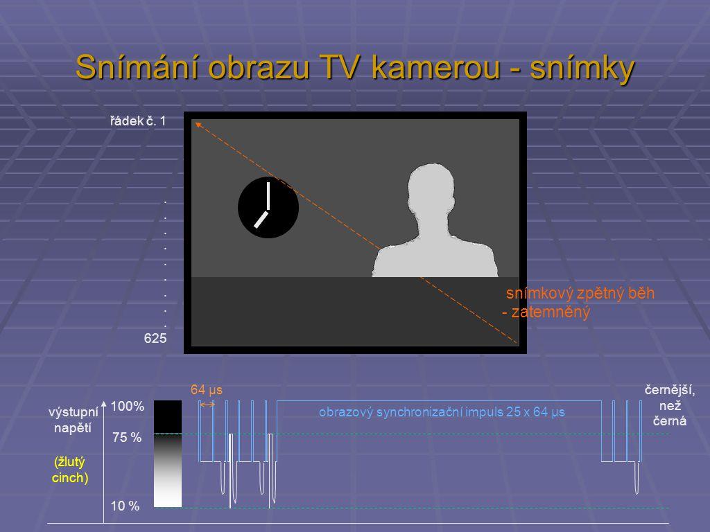 Snímání obrazu TV kamerou - snímky řádek č. 1. 625 obrazový synchronizační impuls 25 x 64 µs 100% 75 % 10 % výstupní napětí (žlutý cinch) snímkový zpě