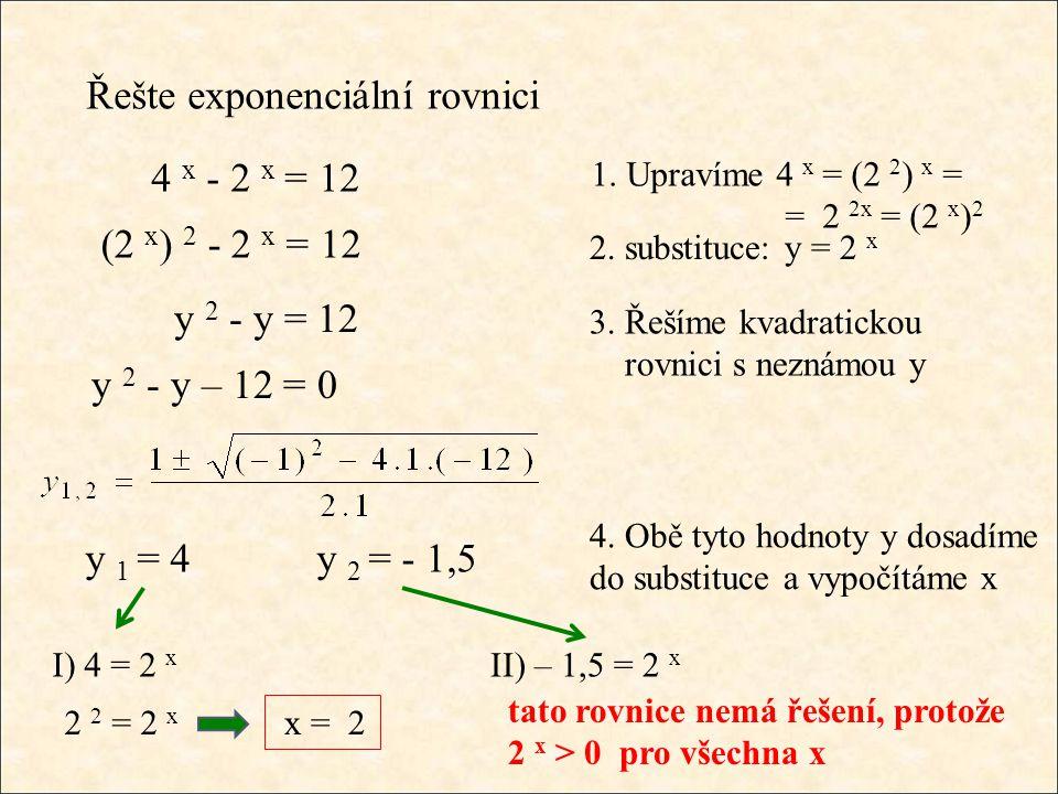 Řešte exponenciální rovnici 4 x - 2 x = 12 1. Upravíme 4 x = (2 2 ) x = = 2 2x = (2 x ) 2 2. substituce: y = 2 x 3. Řešíme kvadratickou rovnici s nezn