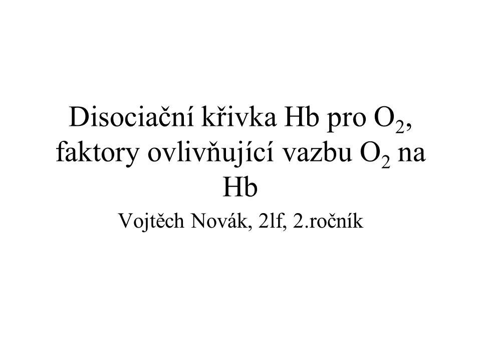 Disociační křivka Hb pro O 2, faktory ovlivňující vazbu O 2 na Hb Vojtěch Novák, 2lf, 2.ročník