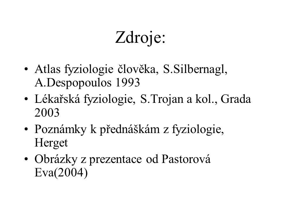 Zdroje: Atlas fyziologie člověka, S.Silbernagl, A.Despopoulos 1993 Lékařská fyziologie, S.Trojan a kol., Grada 2003 Poznámky k přednáškám z fyziologie
