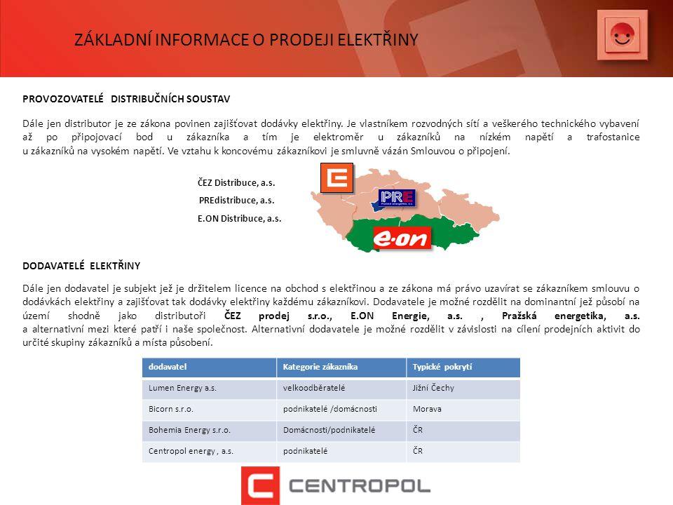 ZÁKLADNÍ INFORMACE O PRODEJI ELEKTŘINY ČEZ Distribuce, a.s.