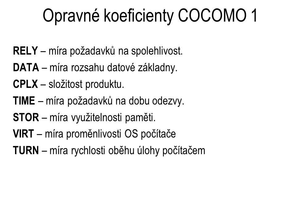 Opravné koeficienty COCOMO 1 RELY – míra požadavků na spolehlivost. DATA – míra rozsahu datové základny. CPLX – složitost produktu. TIME – míra požada