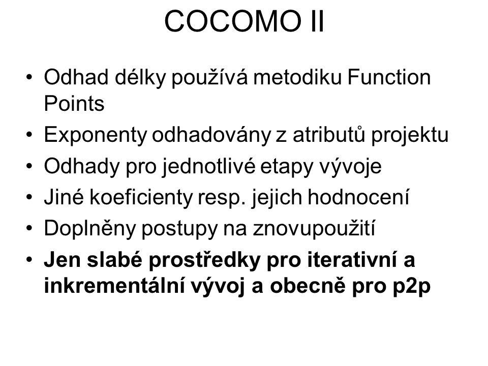 COCOMO II Odhad délky používá metodiku Function Points Exponenty odhadovány z atributů projektu Odhady pro jednotlivé etapy vývoje Jiné koeficienty re