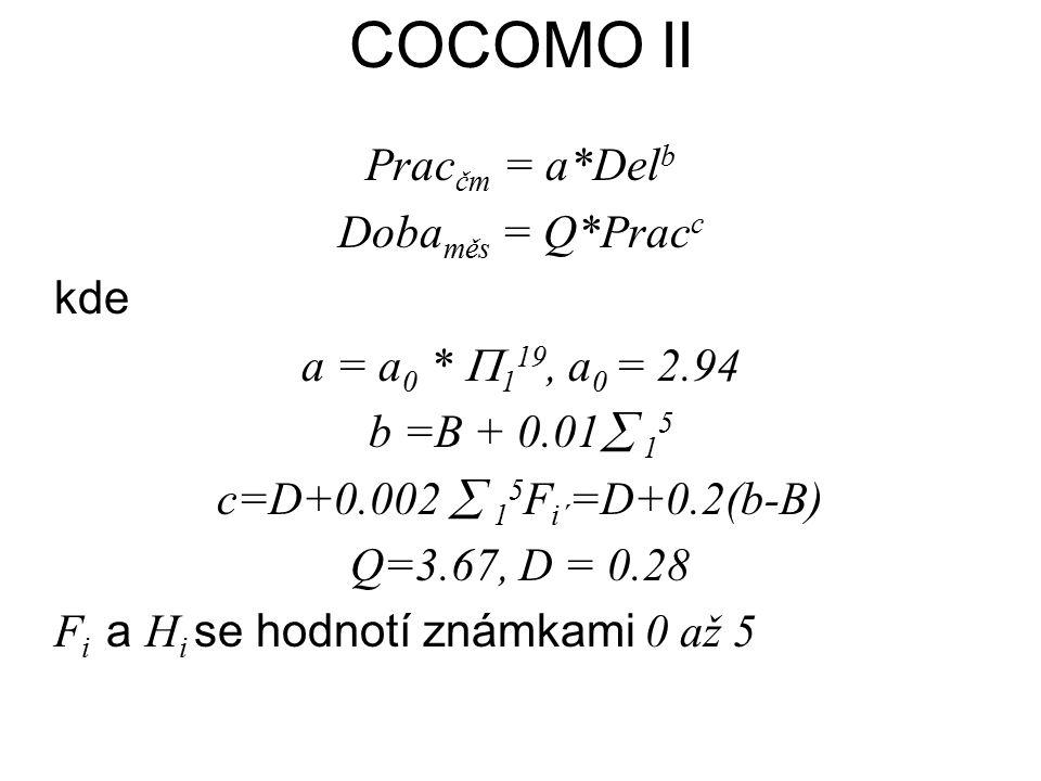 COCOMO II Prac čm = a*Del b Doba měs = Q*Prac c kde a = a 0 *  1 19, a 0 = 2.94 b =B + 0.01  1 5 c=D+0.002  1 5 F i´ =D+0.2(b-B) Q=3.67, D = 0.28 F