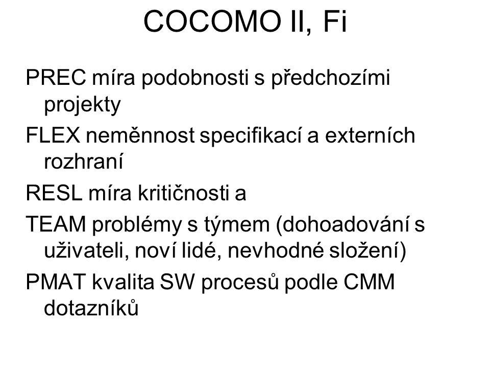 COCOMO II, Fi PREC míra podobnosti s předchozími projekty FLEX neměnnost specifikací a externích rozhraní RESL míra kritičnosti a TEAM problémy s týme