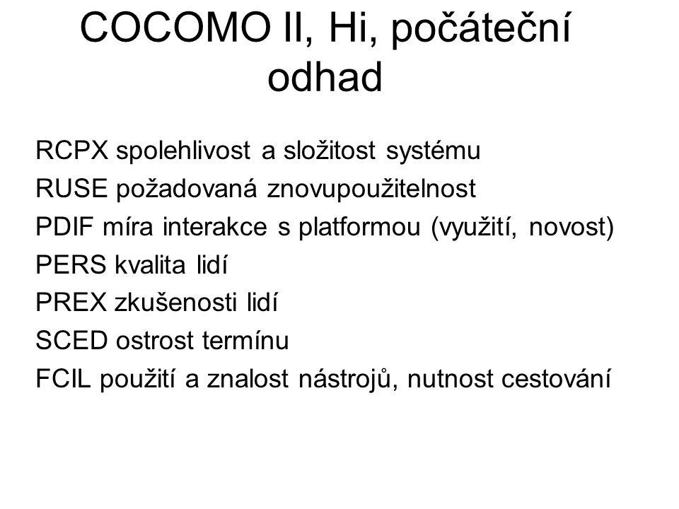 COCOMO II, Hi, počáteční odhad RCPX spolehlivost a složitost systému RUSE požadovaná znovupoužitelnost PDIF míra interakce s platformou (využití, novo