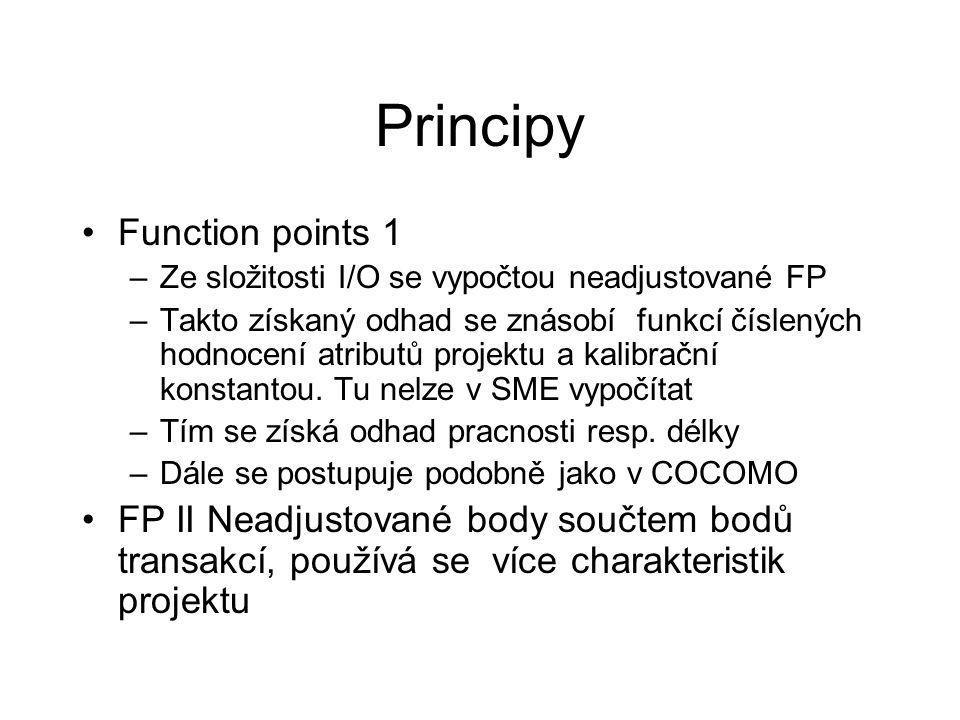 Principy Function points 1 –Ze složitosti I/O se vypočtou neadjustované FP –Takto získaný odhad se znásobí funkcí číslených hodnocení atributů projekt