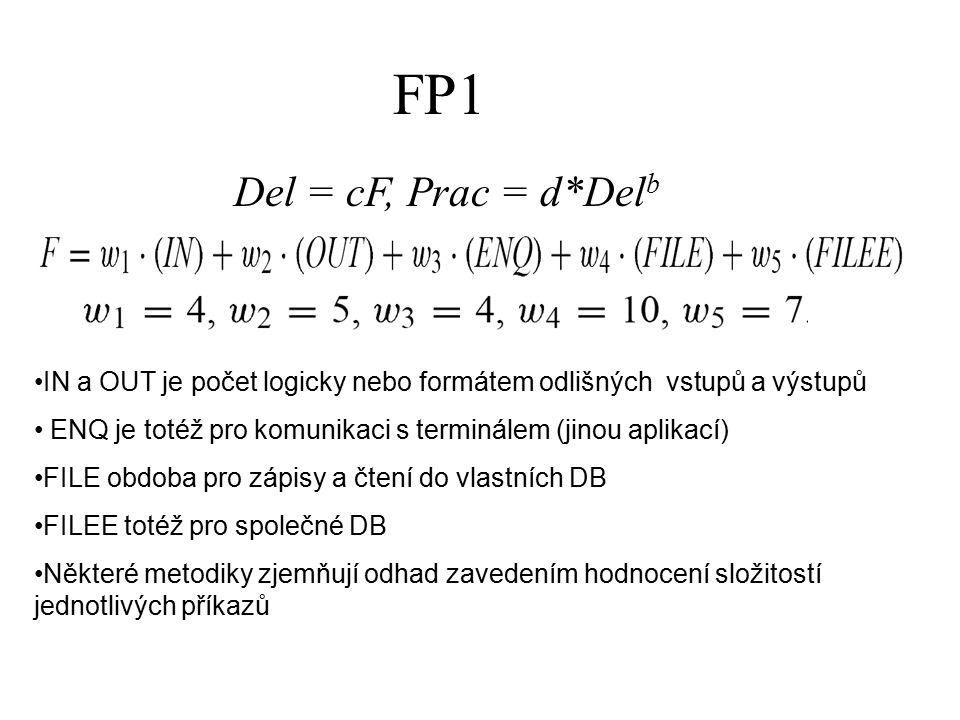 FP1 IN a OUT je počet logicky nebo formátem odlišných vstupů a výstupů ENQ je totéž pro komunikaci s terminálem (jinou aplikací) FILE obdoba pro zápis