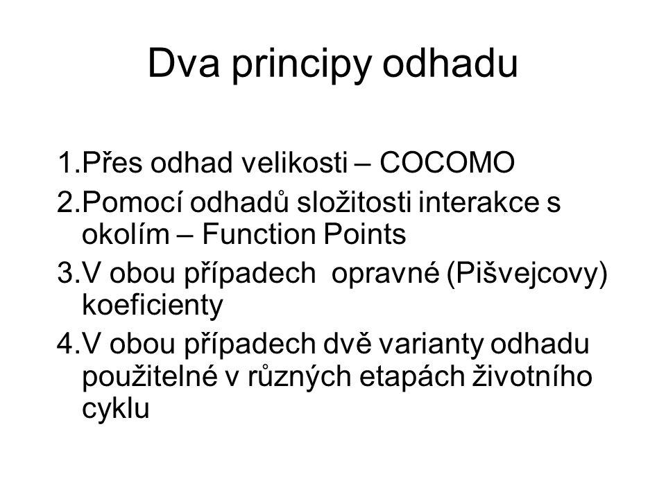 Dva principy odhadu 1.Přes odhad velikosti – COCOMO 2.Pomocí odhadů složitosti interakce s okolím – Function Points 3.V obou případech opravné (Pišvej
