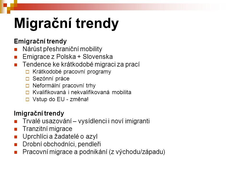 Migrační trendy Emigrační trendy Nárůst přeshraniční mobility Emigrace z Polska + Slovenska Tendence ke krátkodobé migraci za prací  Krátkodobé praco