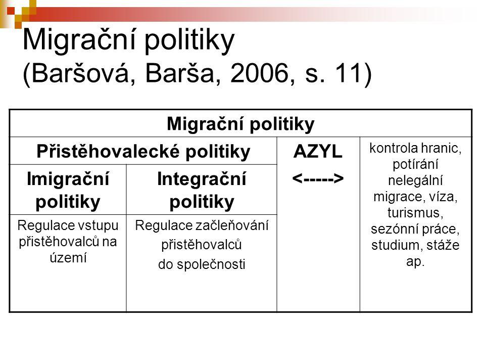 Migrační politiky (Baršová, Barša, 2006, s. 11) Migrační politiky Přistěhovalecké politikyAZYL kontrola hranic, potírání nelegální migrace, víza, turi