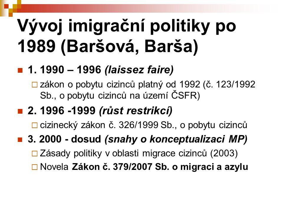 Vývoj imigrační politiky po 1989 (Baršová, Barša) 1. 1990 – 1996 (laissez faire)  zákon o pobytu cizinců platný od 1992 (č. 123/1992 Sb., o pobytu ci