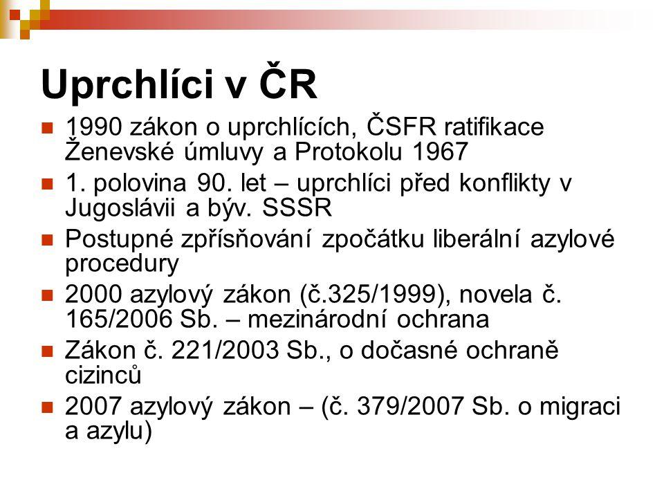 Uprchlíci v ČR 1990 zákon o uprchlících, ČSFR ratifikace Ženevské úmluvy a Protokolu 1967 1. polovina 90. let – uprchlíci před konflikty v Jugoslávii