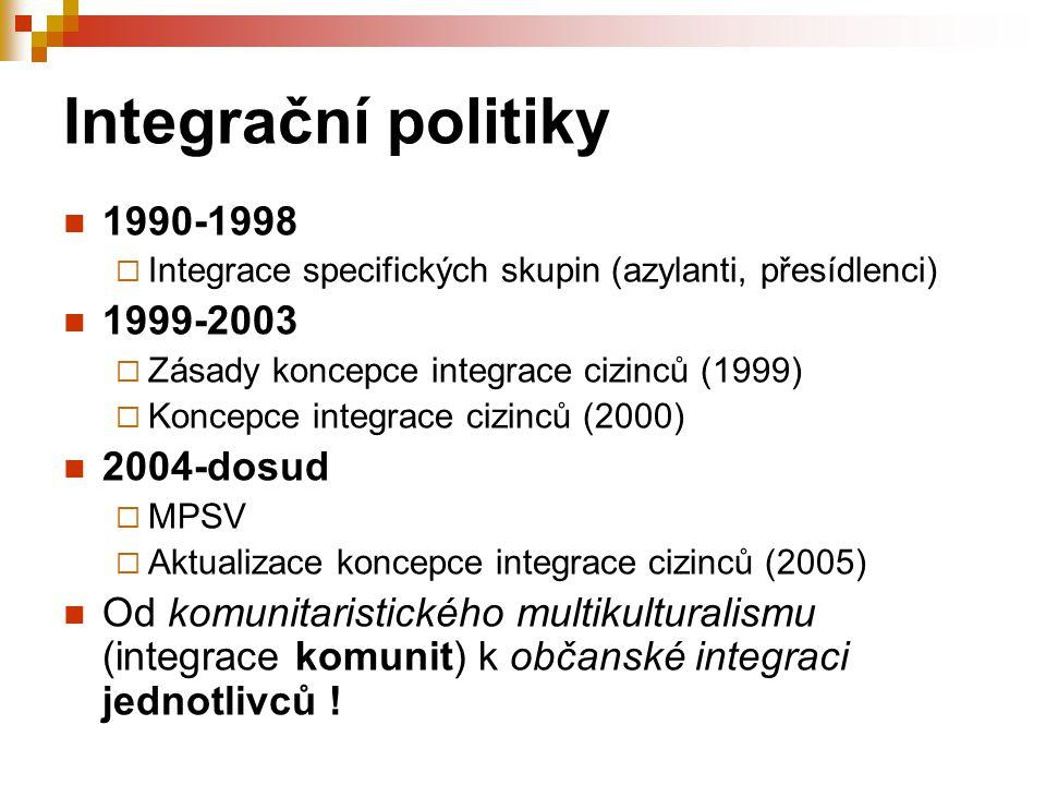 Integrační politiky 1990-1998  Integrace specifických skupin (azylanti, přesídlenci) 1999-2003  Zásady koncepce integrace cizinců (1999)  Koncepce