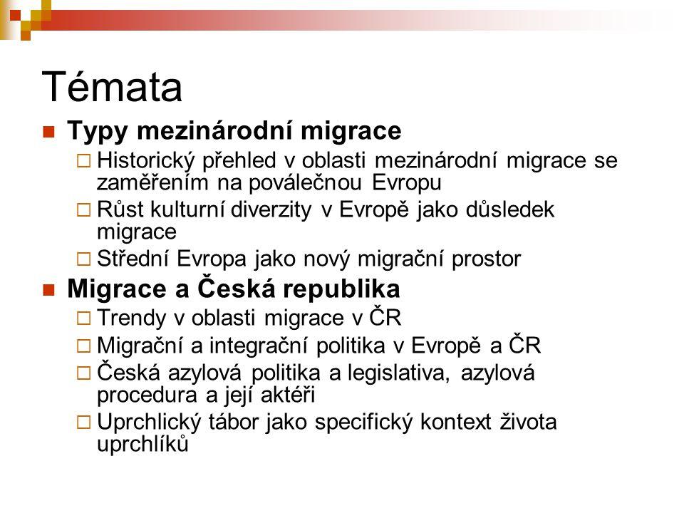 Témata Typy mezinárodní migrace  Historický přehled v oblasti mezinárodní migrace se zaměřením na poválečnou Evropu  Růst kulturní diverzity v Evrop
