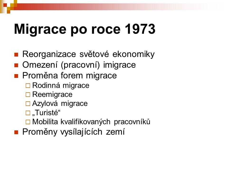 Migrace po roce 1973 Reorganizace světové ekonomiky Omezení (pracovní) imigrace Proměna forem migrace  Rodinná migrace  Reemigrace  Azylová migrace