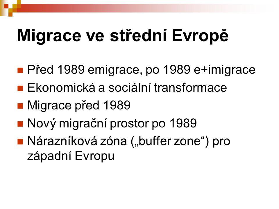 Migrační trendy Emigrační trendy Nárůst přeshraniční mobility Emigrace z Polska + Slovenska Tendence ke krátkodobé migraci za prací  Krátkodobé pracovní programy  Sezónní práce  Neformální pracovní trhy  Kvalifikovaná i nekvalifikovaná mobilita  Vstup do EU - změna.