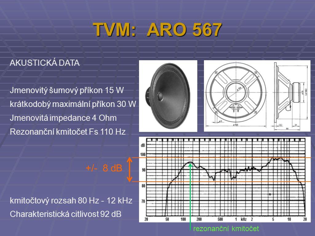 TVM: ARO 567 AKUSTICKÁ DATA Jmenovitý šumový příkon 15 W krátkodobý maximální příkon 30 W Jmenovitá impedance 4 Ohm Rezonanční kmitočet Fs 110 Hz kmitočtový rozsah 80 Hz - 12 kHz Charakteristická citlivost 92 dB +/- 8 dB rezonanční kmitočet