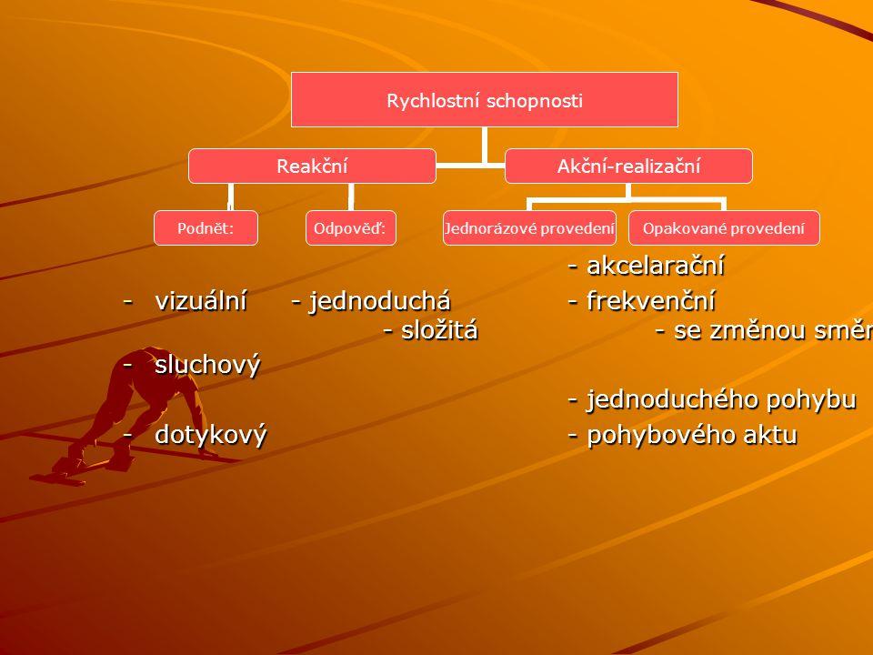 Rychlostní schopnosti Reakční Podnět:Odpověď: Akční- realizační Jednorázové provedení Opakované provedení - akcelarační - akcelarační -vizuální - jednoduchá - frekvenční - složitá - se změnou směru -sluchový - jednoduchého pohybu - jednoduchého pohybu -dotykový - pohybového aktu