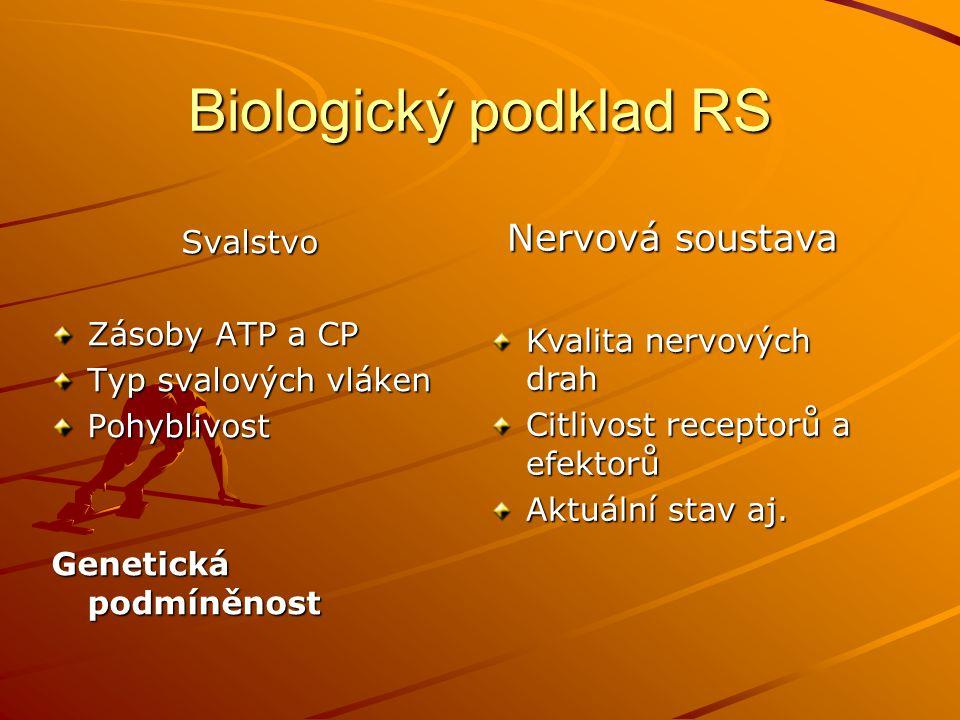 Biologický podklad RS Svalstvo Zásoby ATP a CP Typ svalových vláken Pohyblivost Genetická podmíněnost Nervová soustava Kvalita nervových drah Citlivost receptorů a efektorů Aktuální stav aj.