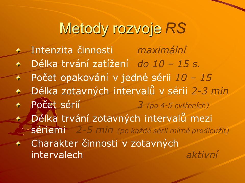 Metodyrozvoje Metody rozvoje RS Intenzita činnosti maximální Délka trvání zatíženído 10 – 15 s.
