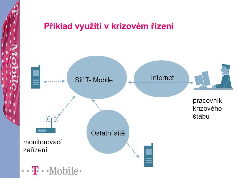 Příklad využití v krizovém řízení klidový stav: přenos dat formou SMS z monitorovacího zařízení zpracování informací informování zodpovědného pracovníka zveřejnění aktuálního stavu např.