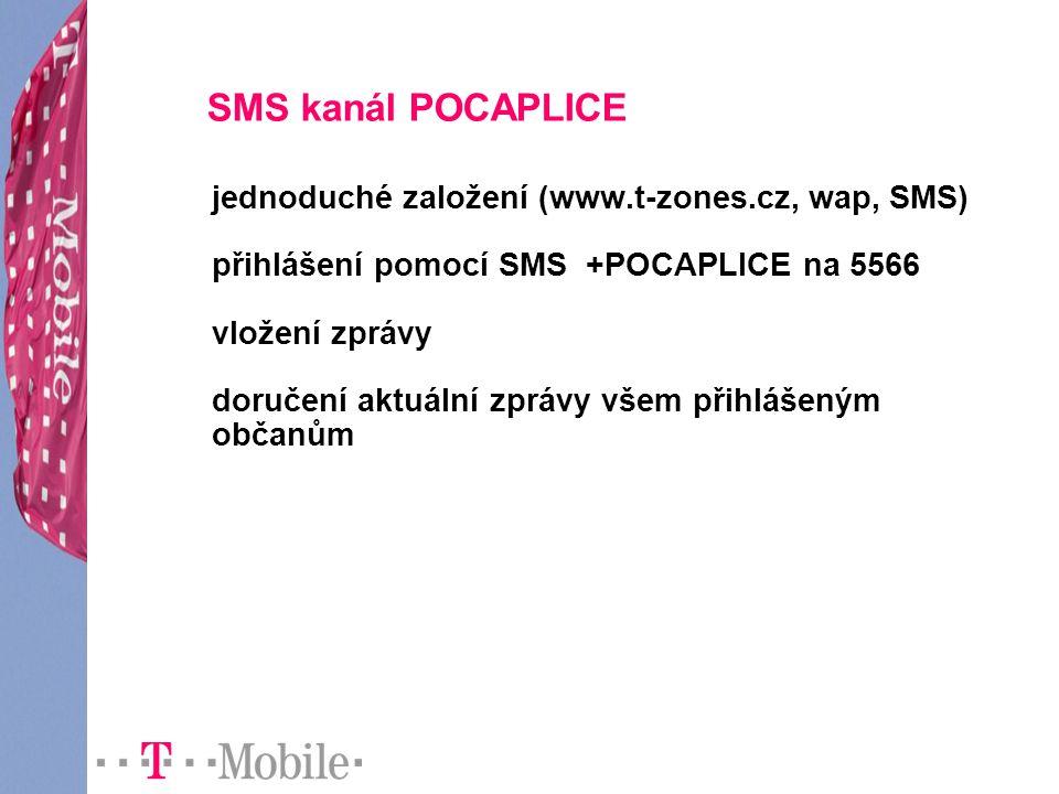 SMS kanál POCAPLICE jednoduché založení (www.t-zones.cz, wap, SMS) přihlášení pomocí SMS +POCAPLICE na 5566 vložení zprávy doručení aktuální zprávy vš