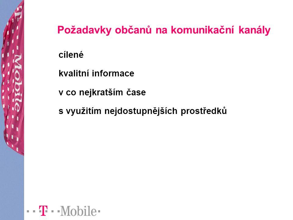 Požadavky občanů na komunikační kanály cílené kvalitní informace v co nejkratším čase s využitím nejdostupnějších prostředků