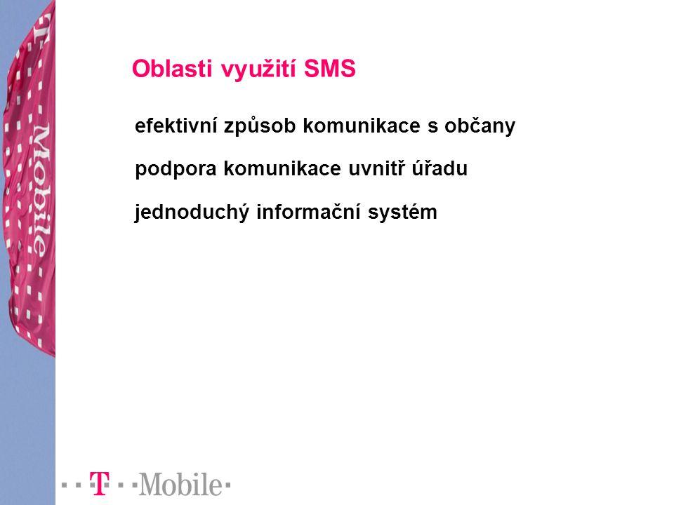 Oblasti využití SMS efektivní způsob komunikace s občany podpora komunikace uvnitř úřadu jednoduchý informační systém