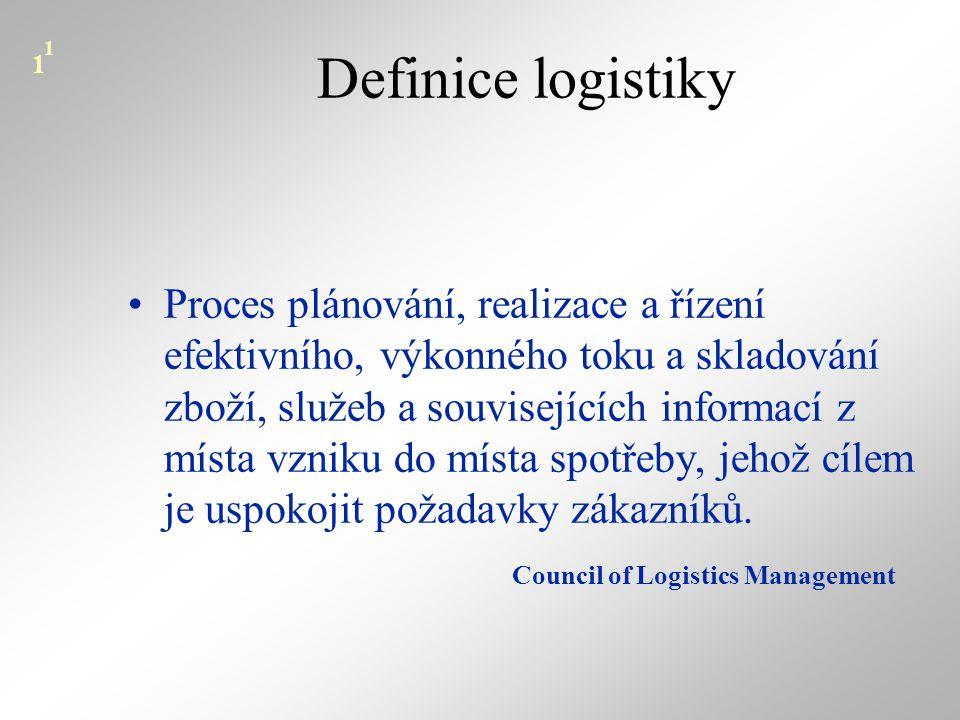 1 1 Proces plánování, realizace a řízení efektivního, výkonného toku a skladování zboží, služeb a souvisejících informací z místa vzniku do místa spot