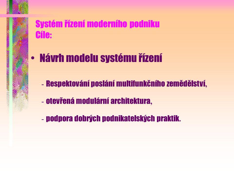 Systém řízení moderního podniku Management system of modern company Doc. Ing. Josef F. Palán, CSc. Česká zemědělská univerzita v Praze