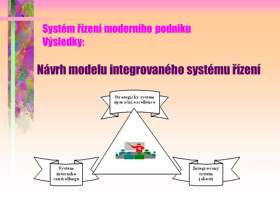 Systém řízení moderního podniku Metodika: Metodologie akčního výzkumu - Metoda systémové syntézy Ekonomická analýza, kvalitativně pojatý výzkum klíčových faktorů transformačního modelu podniku, návrh souboru pracovních hypotéz, systémový koncept modelu systému řízení.
