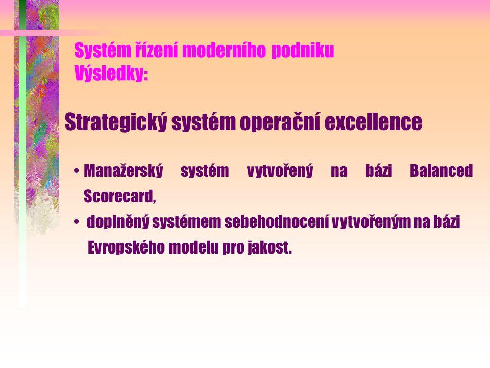 Systém řízení moderního podniku Výsledky: Návrh modelu integrovaného systému řízení