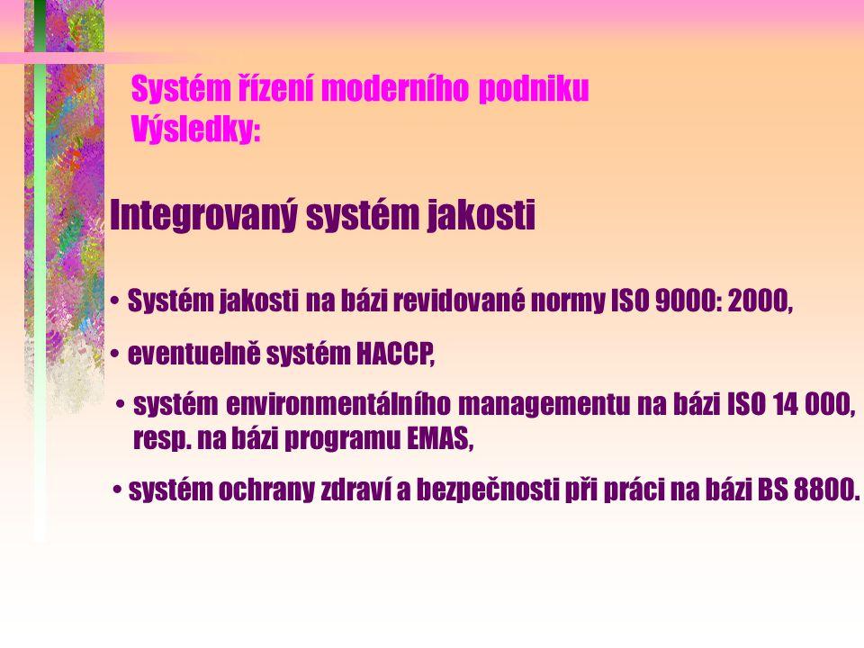 Systém řízení moderního podniku Výsledky: Systém interního controllingu Politiky a procedury: etický kodex, účetní a operativní směrnice, standardy in